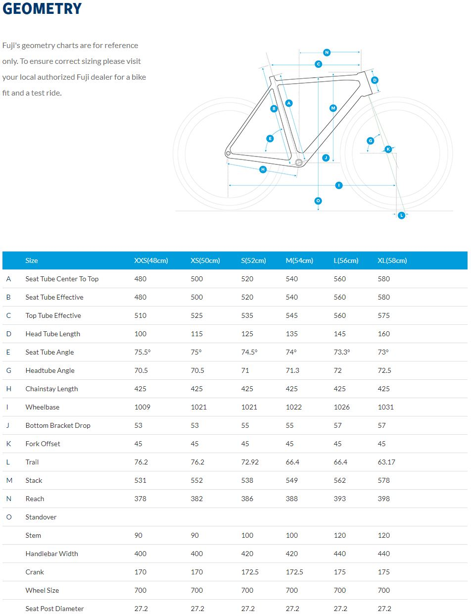 Fuji Altamira CX geometry chart