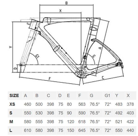 Bianchi Aquila CV geometry chart