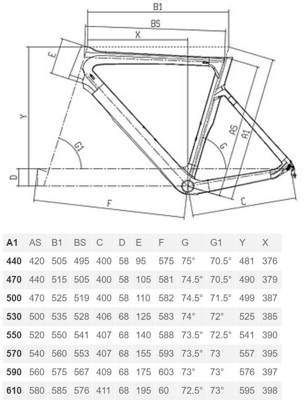 Bianchi Aria Centaur geometry chart
