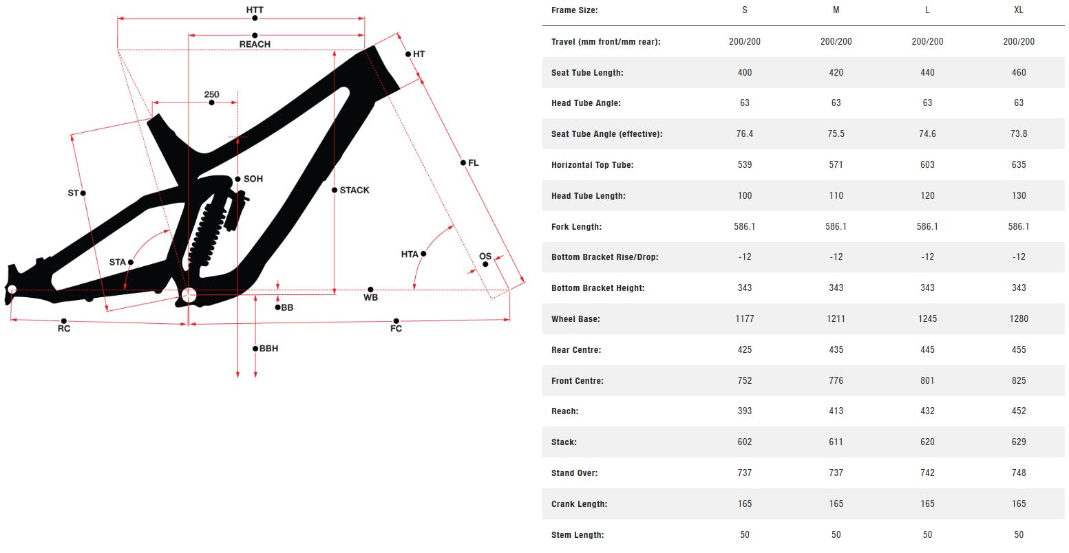 Norco Aurum A1 geometry chart
