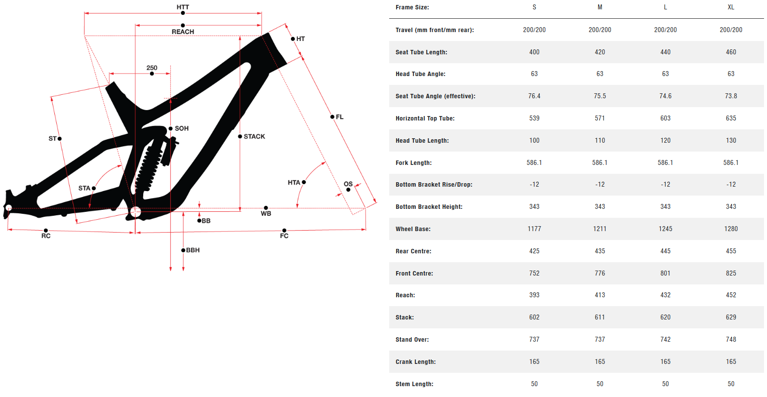 Norco Aurum Aluminum Framekit geometry chart