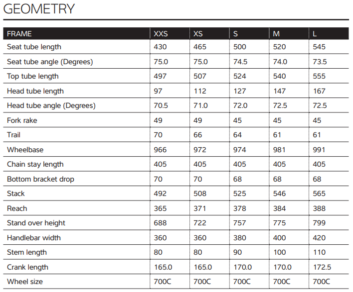 Liv Avail Pro geometry chart