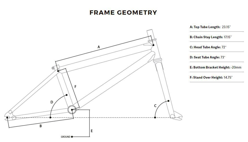 WeThePeople Avenger geometry chart