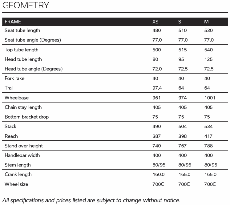 Liv Avow Advanced Pro geometry chart