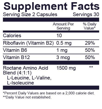 GU's BCAA Capsules nutritional information