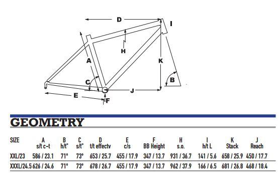 KHS BNT 29 Geometry Chart