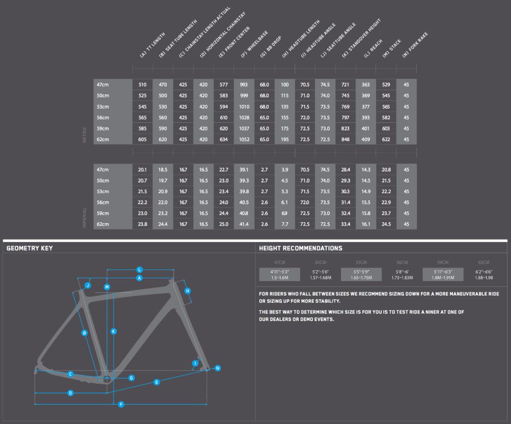 Niner BSB 9 RDO geometry chart