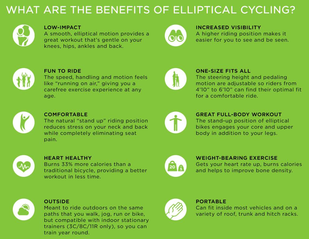 Elliptigo Benefits