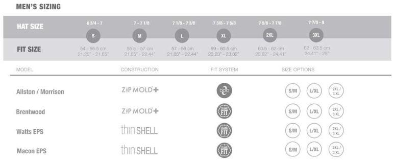 Bern Men's Helmets sizing chart