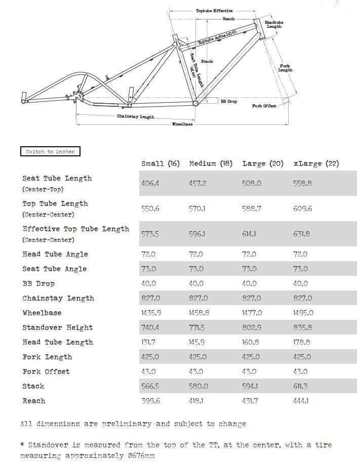 Surly Big Dummy geometry chart