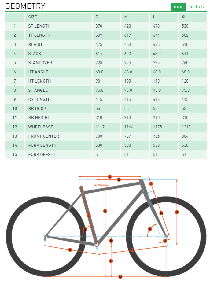 Kona Big Honzo geometry chart