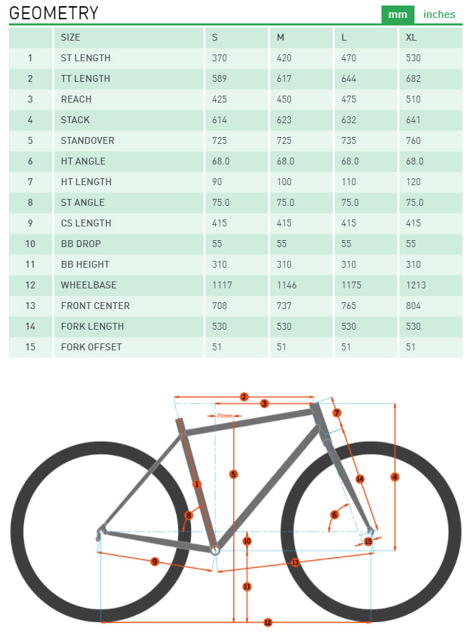 Kona Big Honzo DL geometry chart