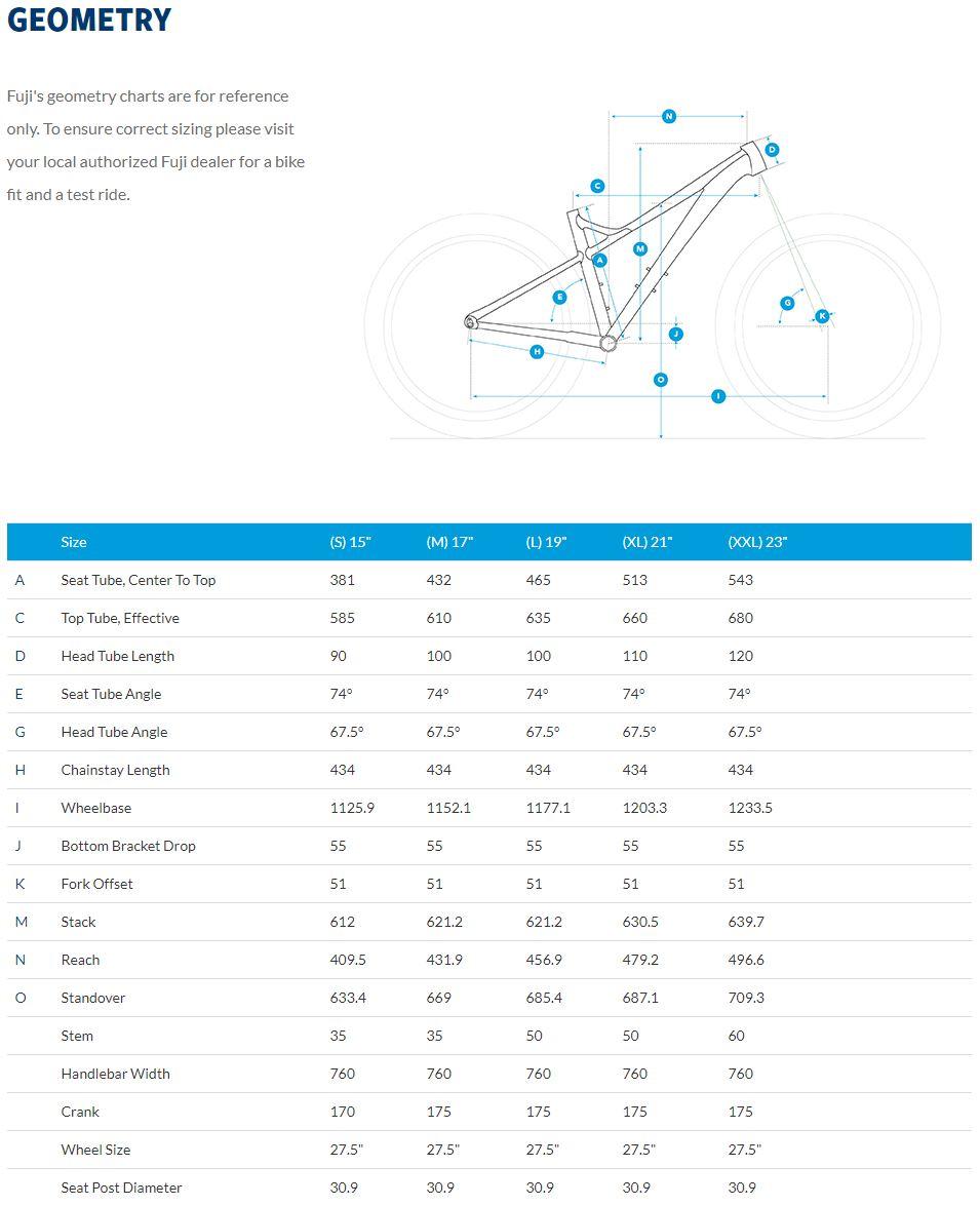 Fuji Bighorn geometry chart