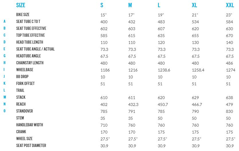 Fuji Blackhill Evo LT 27.5 geometry chart