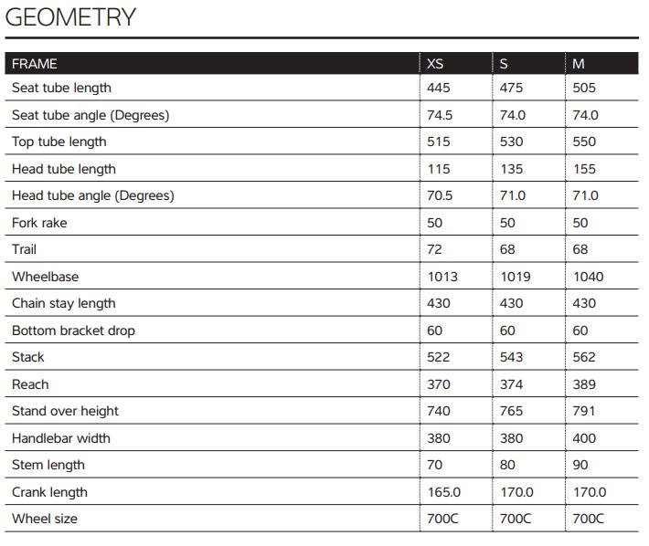 Liv Brava SLR geometry chart