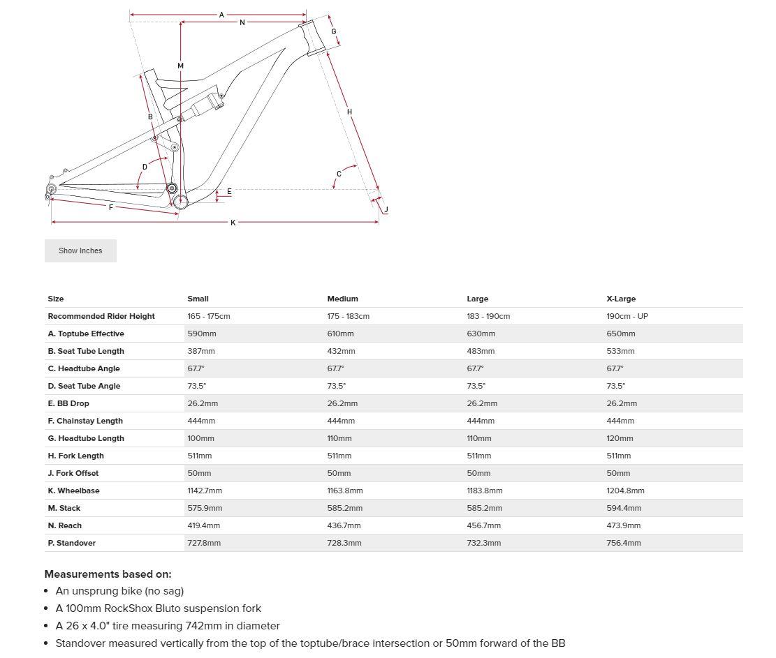 Salsa Bucksaw geometry chart