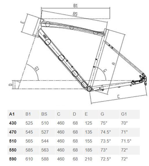 Bianchi C-Sport geometry chart