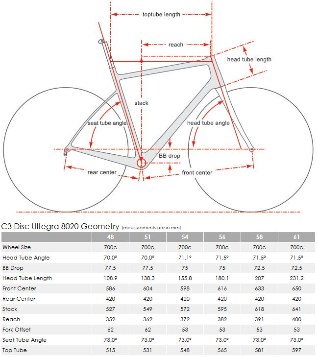 Cervelo C3 geometry chart
