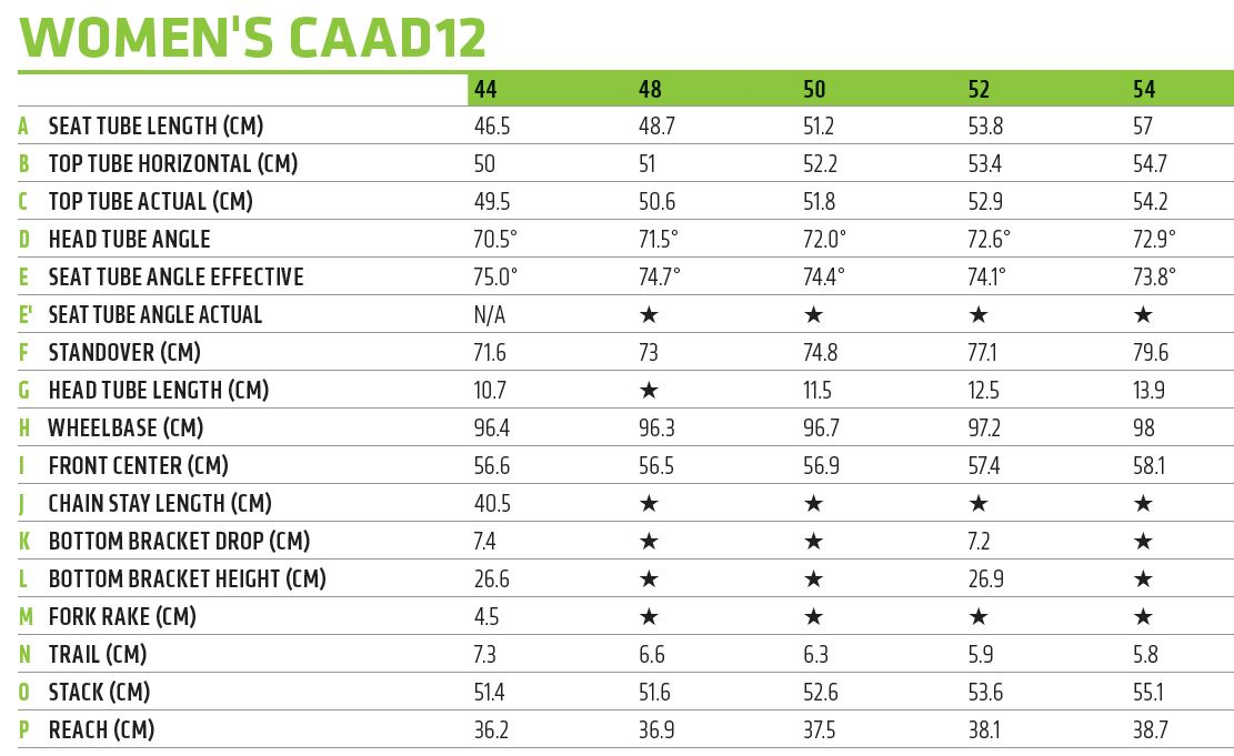 Cannondale CAAD12 Women's geometry chart