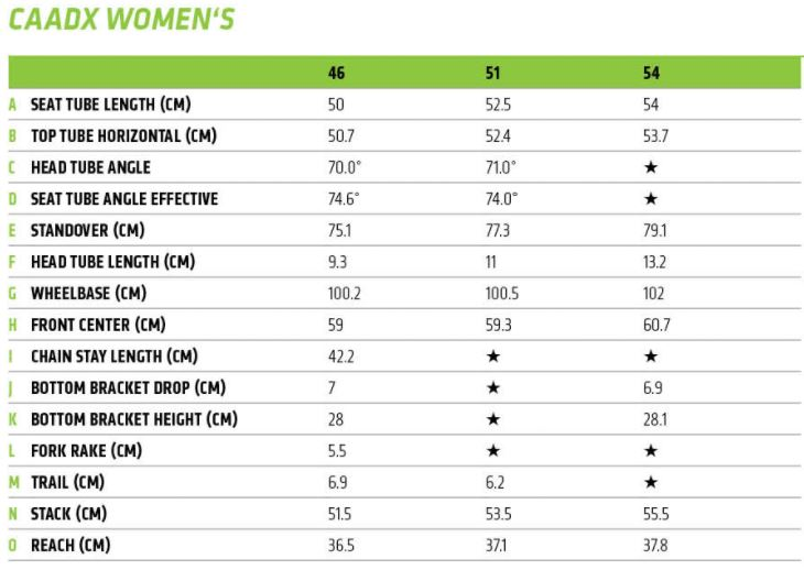 Cannondale CAADX Women's geometry chart