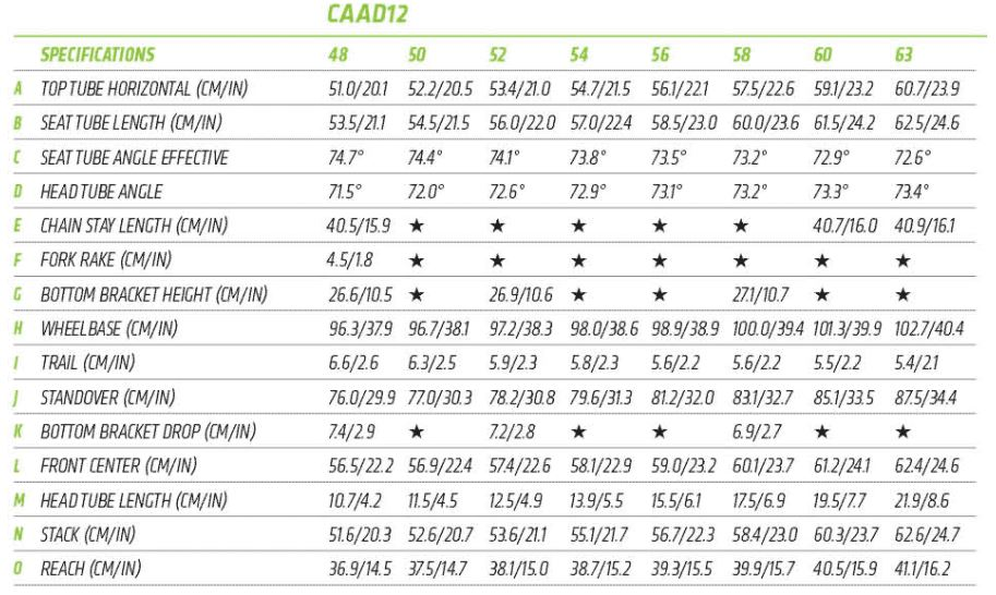 Cannondale CAAD 12 Women's geometry chart