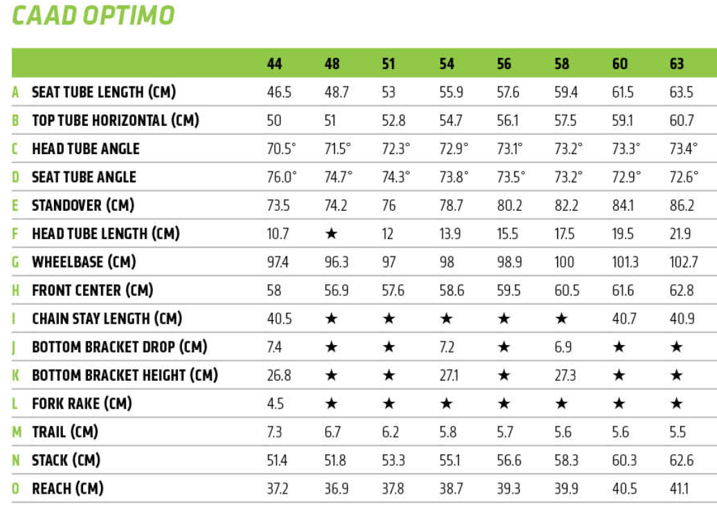 Cannondale CAAD Optimo geometry chart