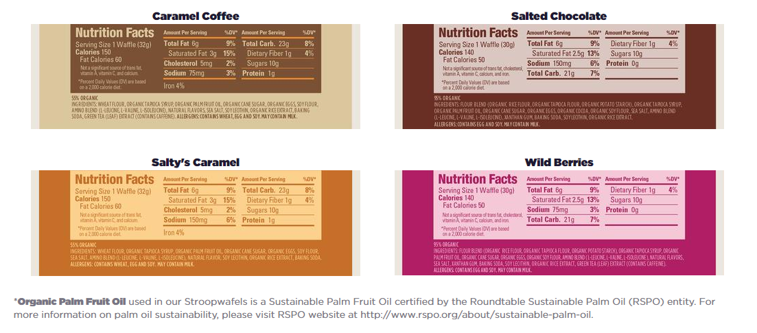 GU Energy Stroopwafel nutritional information
