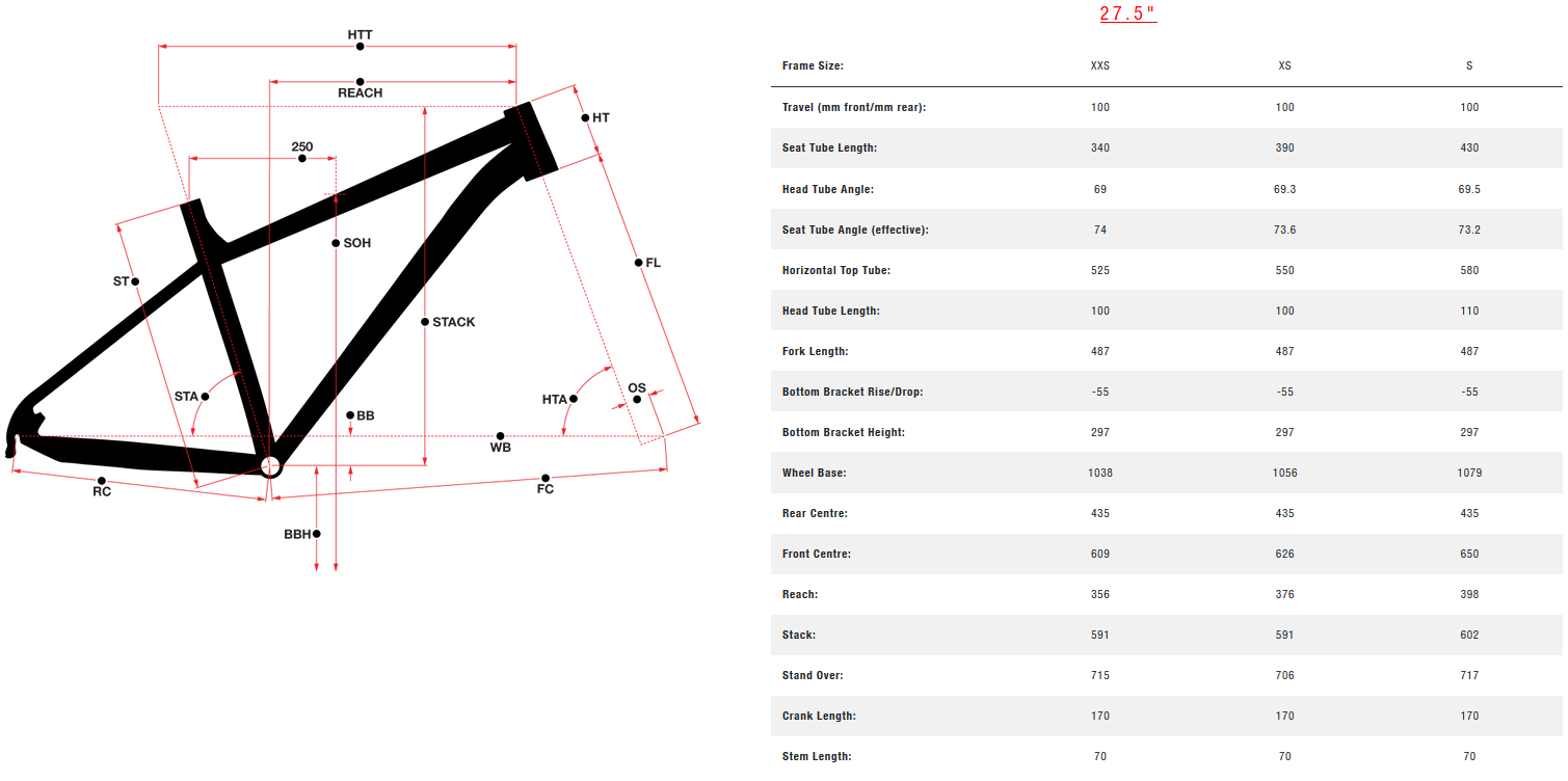 Norco Charger 27.5 geometry chart