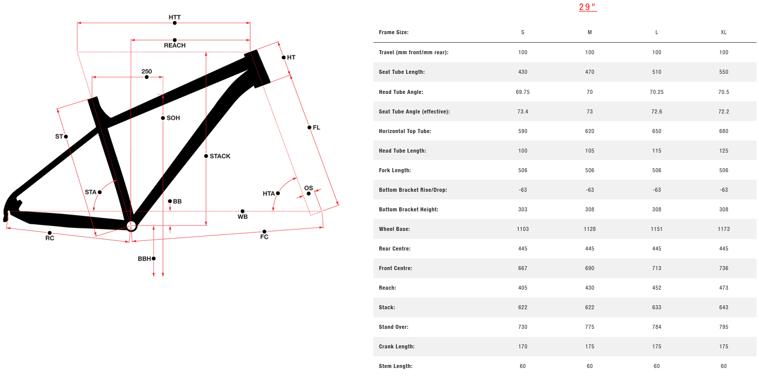 Norco Charger 29 geometry chart