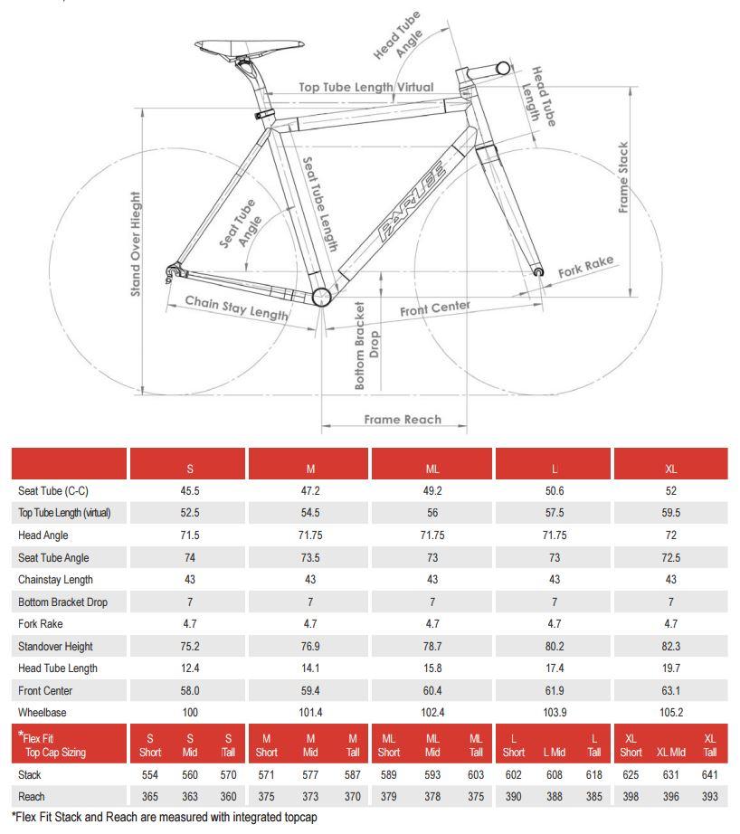 Parlee Chebacco geometry chart
