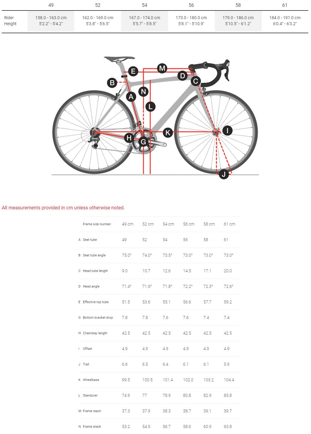 Trek Checkpoint Geometry Chart