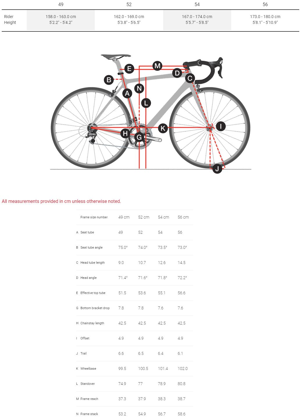 Trek Checkpoint Women's Geometry Chart