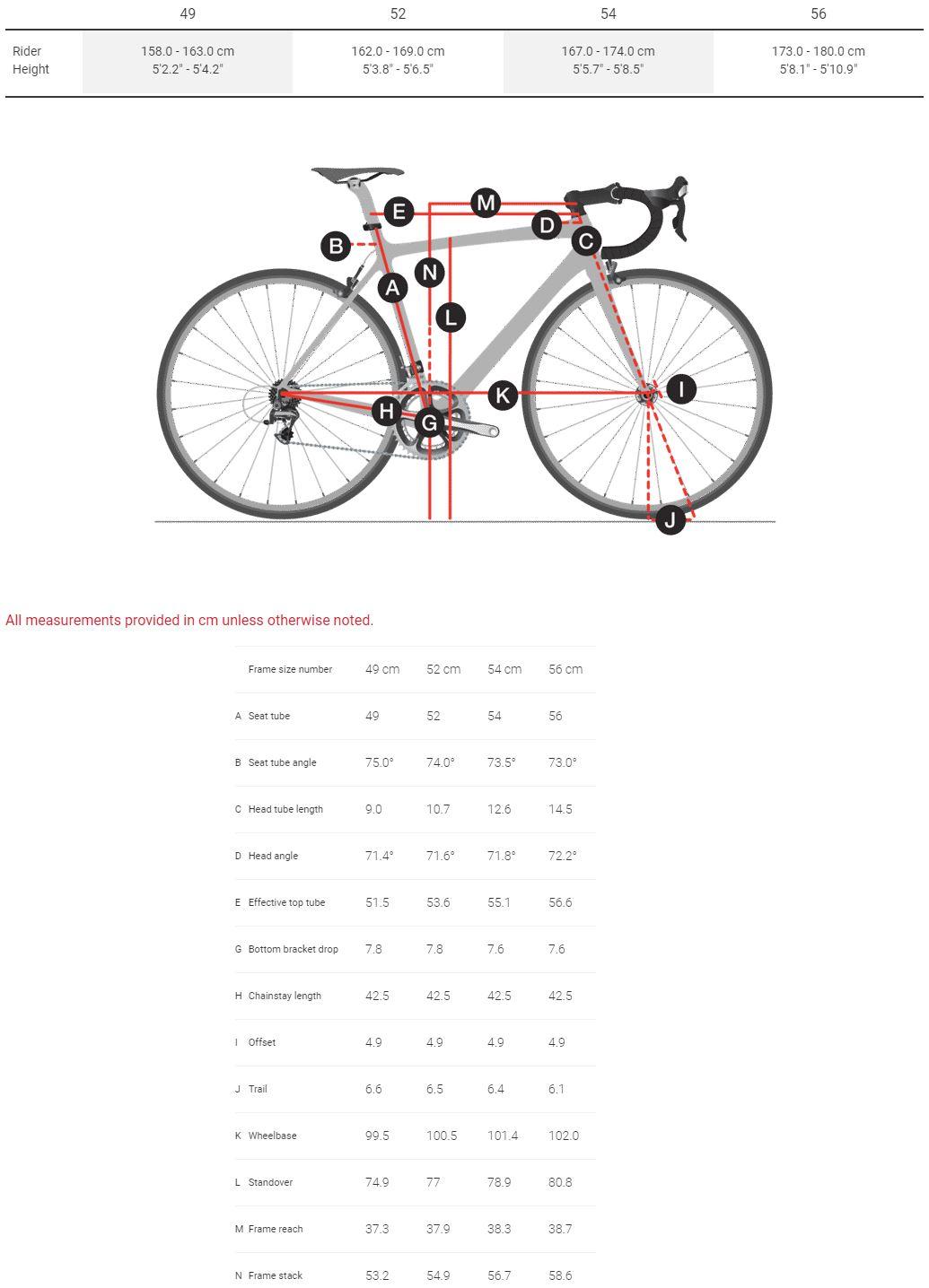 Trek Checkpoint Women's Geometry Chart