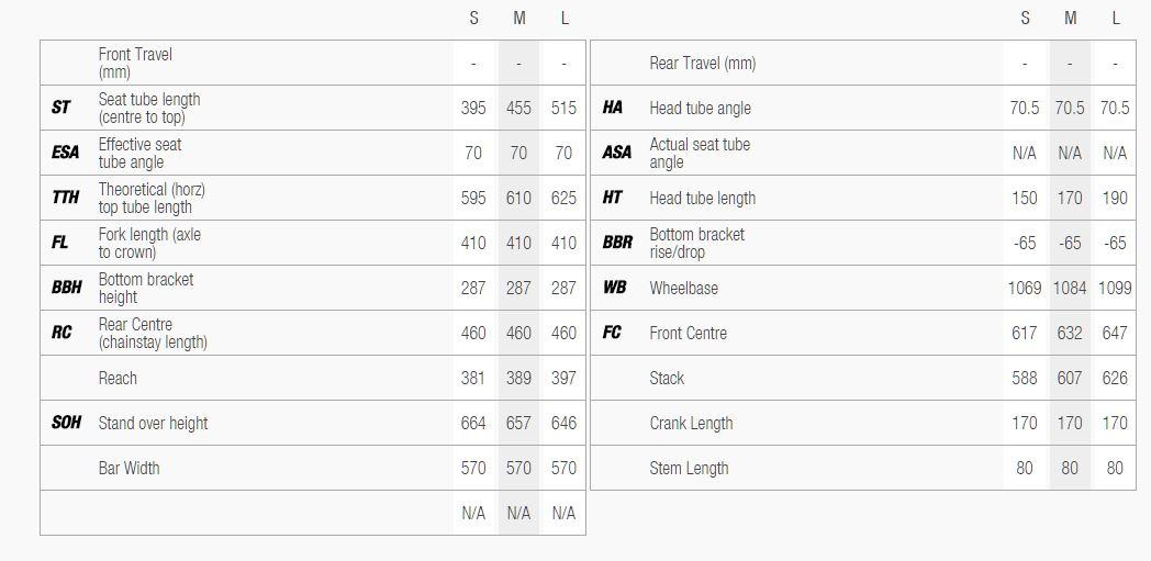 Norco City Glide 7 Mixte geometry chart