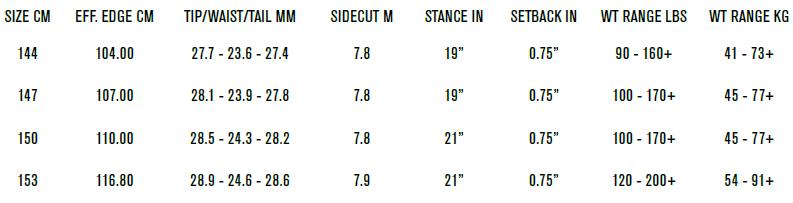 K2 Cold Shoulder Dimensions