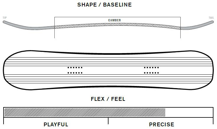 K2 Cold Shoulder Profile