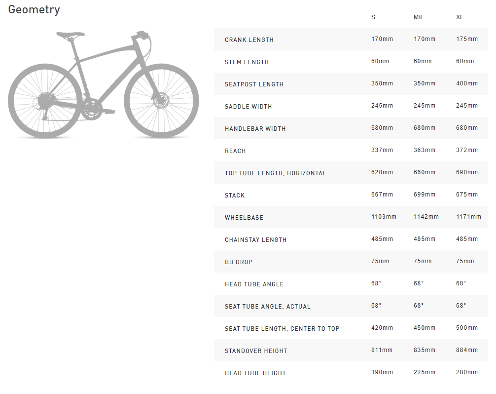 Specialized Turbo Como geometry chart