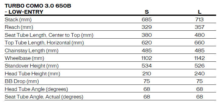 Specialized Turbo Como 3.0 LE geometry chart