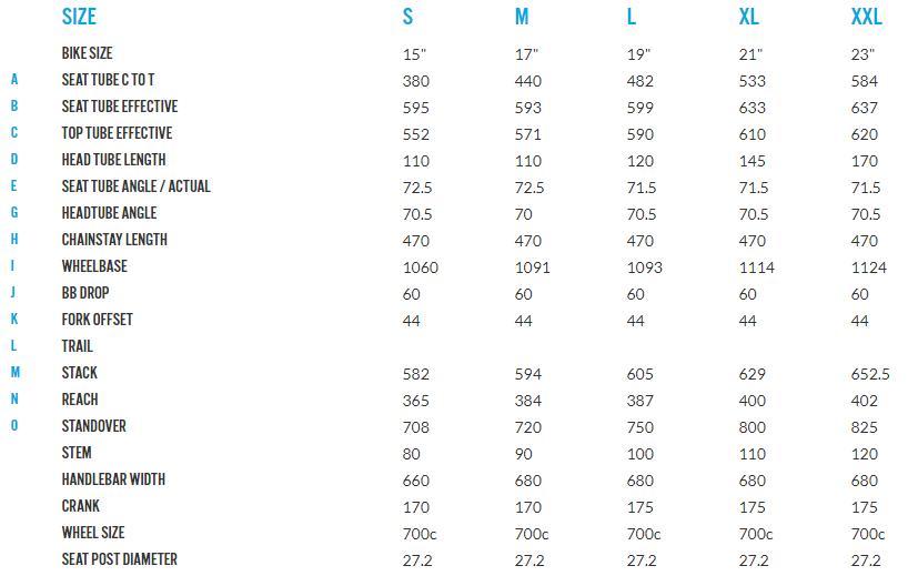 Fuji Conductor geometry chart