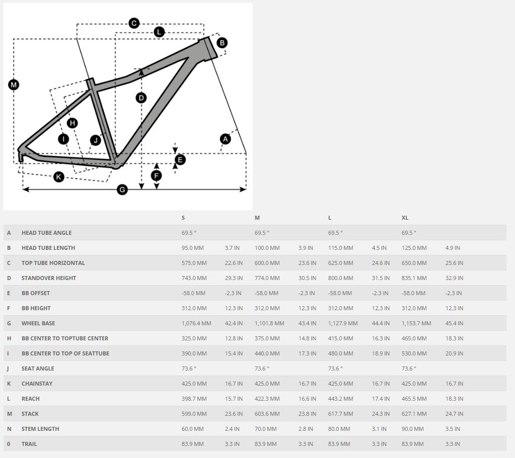 Scott Contessa Scale 900 geometry chart