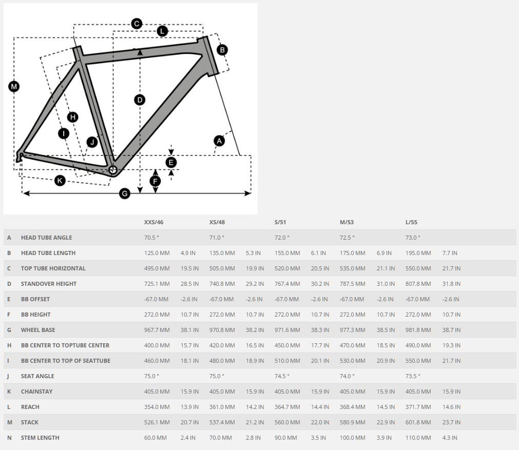 Scott Contessa Speedster geometry chart