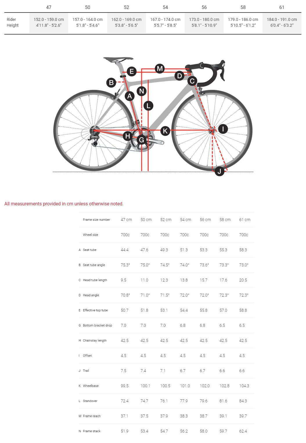 Trek Crocket Geometry Chart