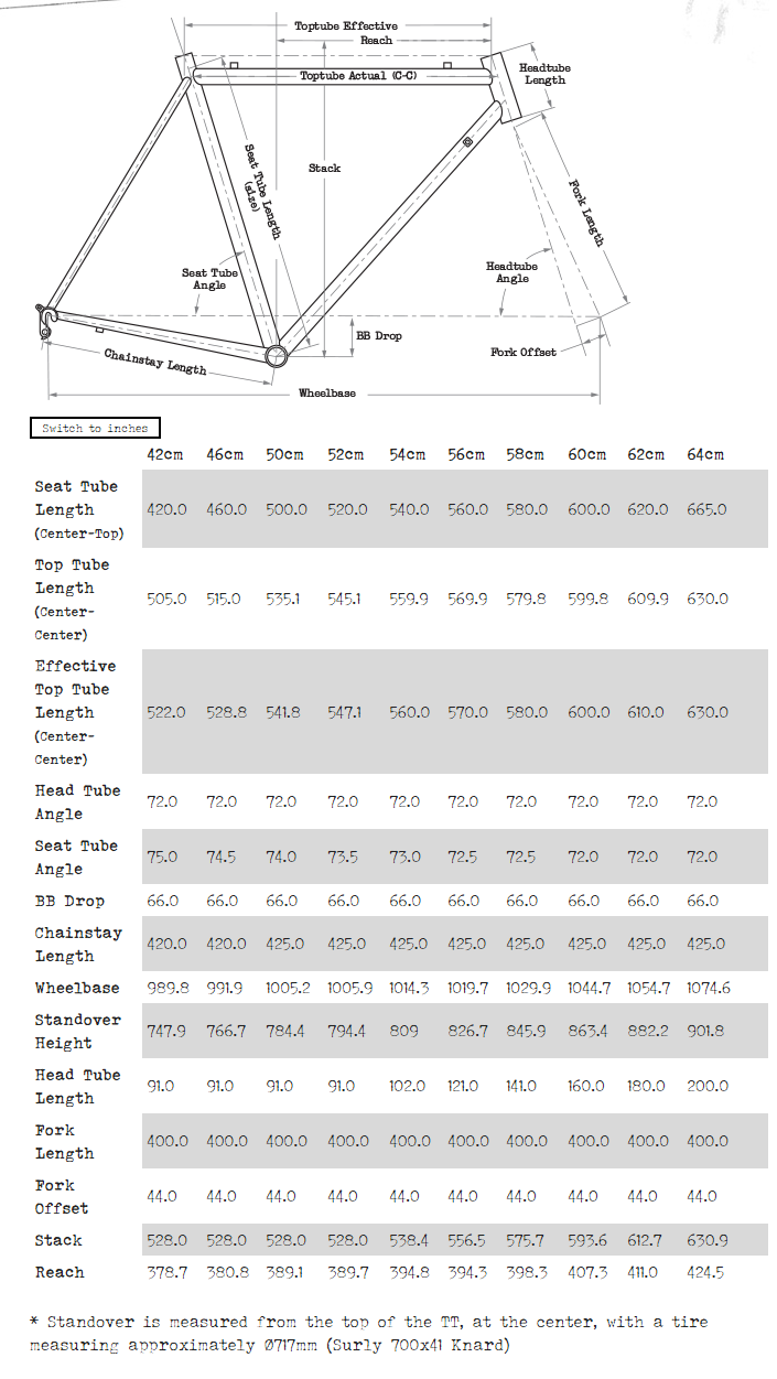 Surly Cross Check Flat Bar geometry chart