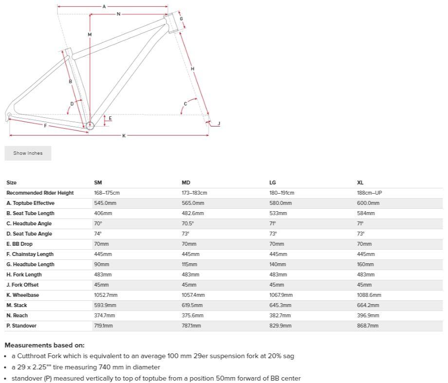 Salsa Cutthroat geometry chart