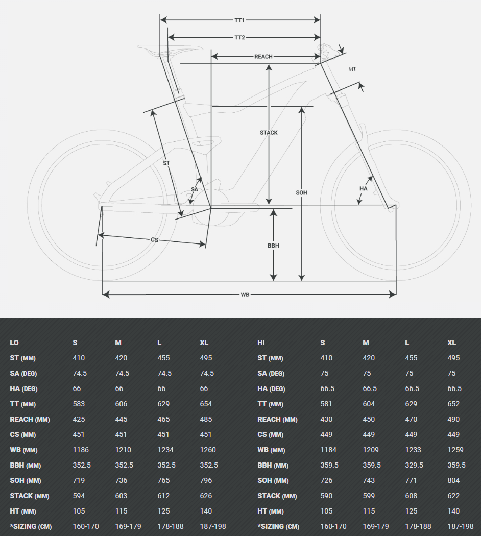 Devinci DC E-bike geometry chart