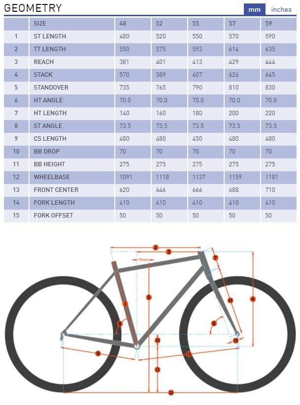 Kona Dew-E Geometry Chart