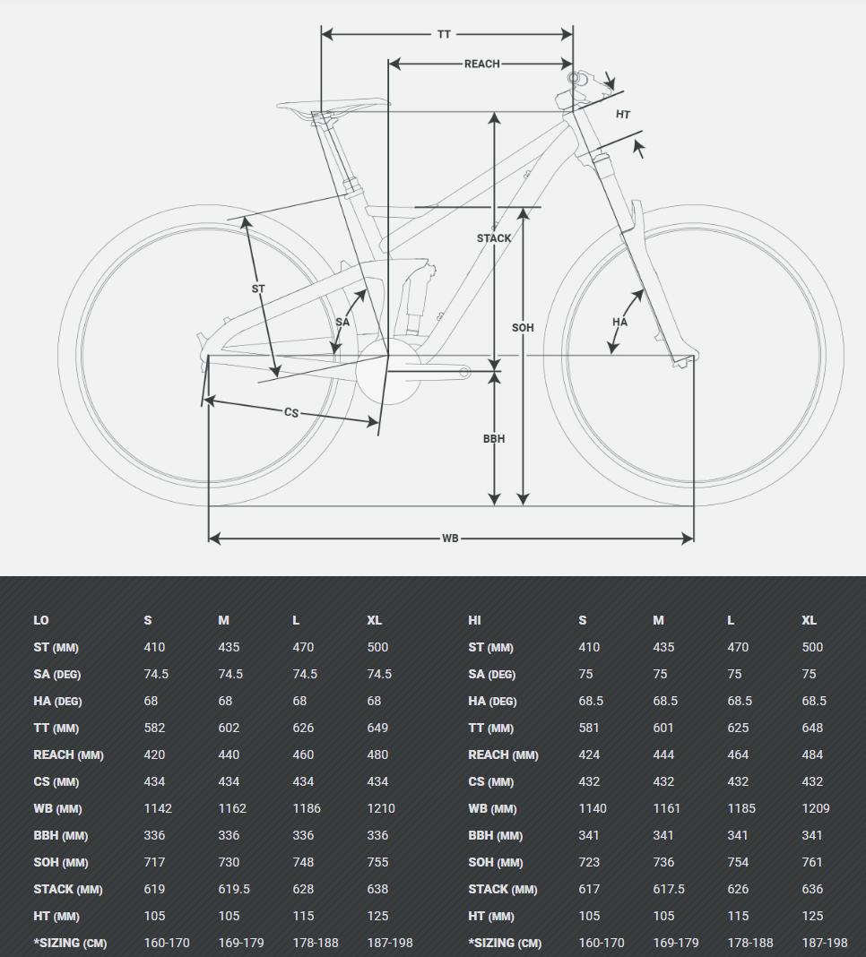 Devinci Django 29 geometry chart
