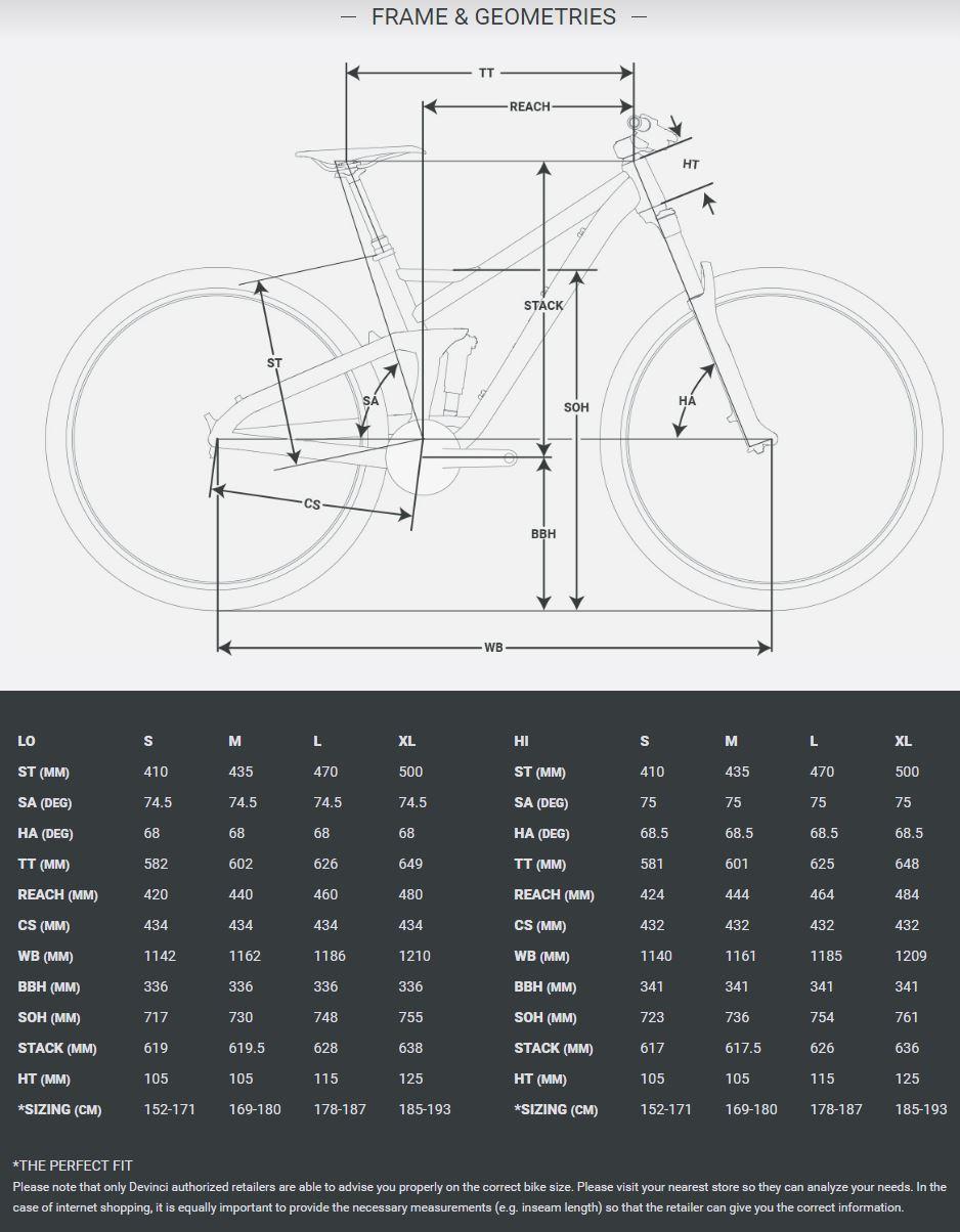 Devinci Django 29er Geometry Chart