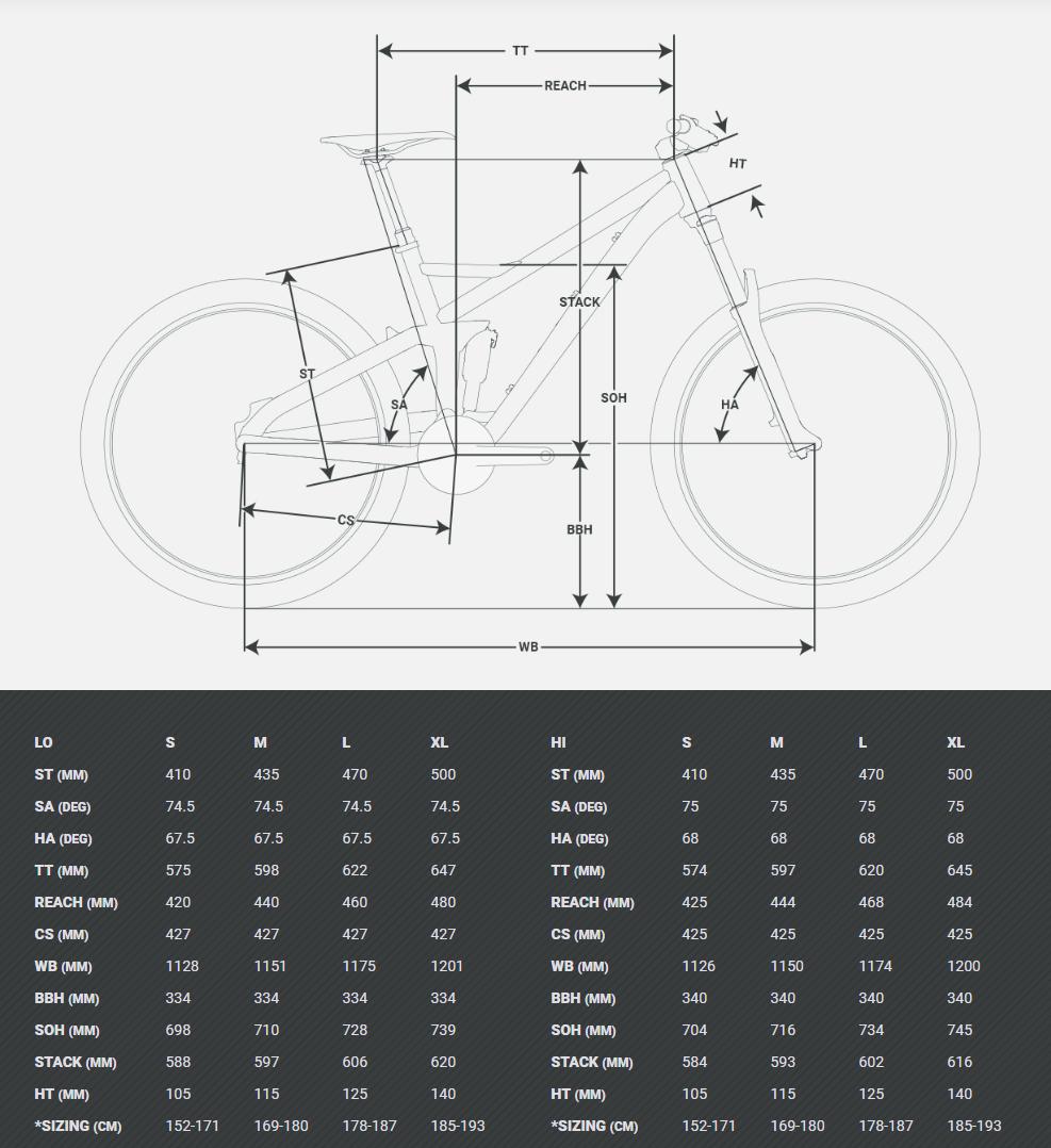 Devinci Django geometry chart