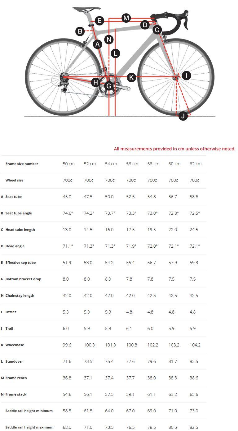 Trek Domane SLR 6 geometry chart